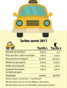 Preus dels taxis anys 2017